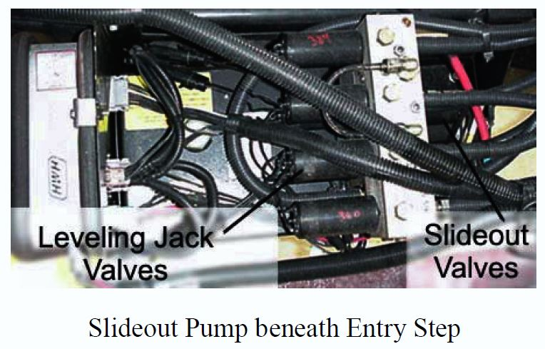 slideout pump beneath entry step