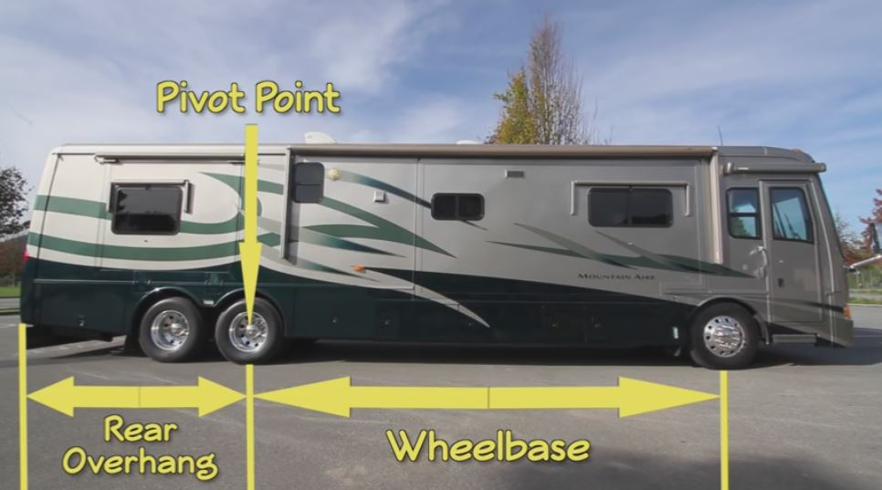 wheelbase_overhang_pivot_point