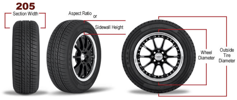 tire_size2
